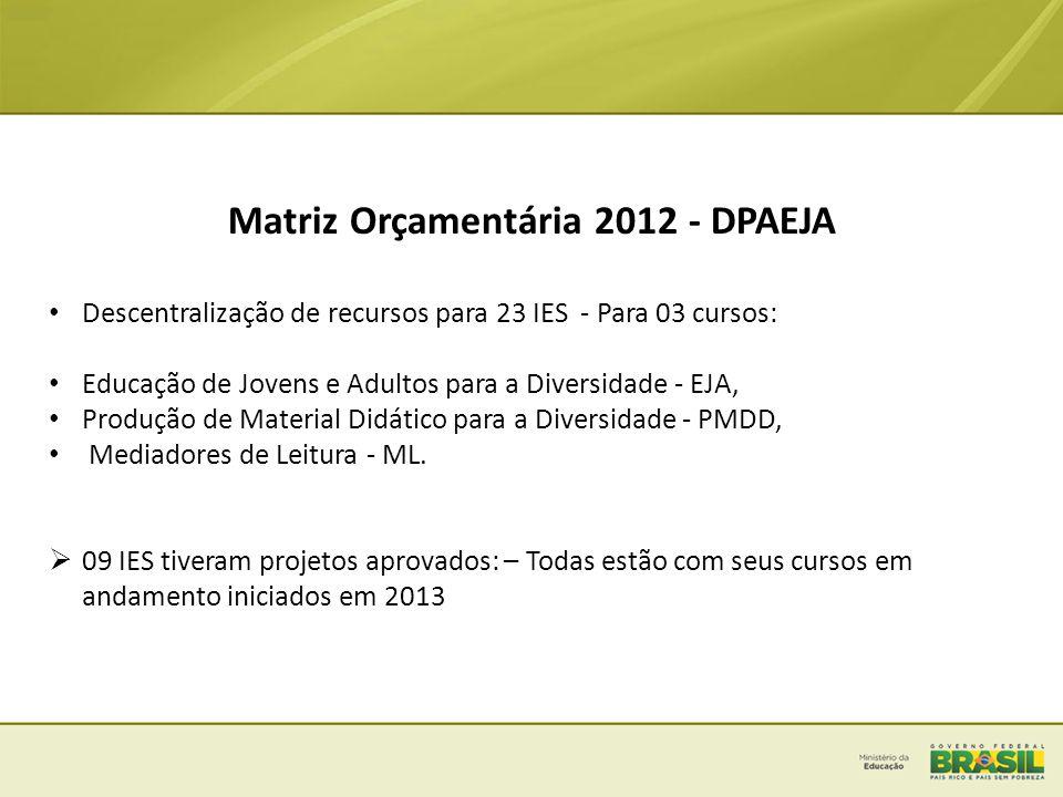 Matriz Orçamentária 2012 - DPAEJA • Descentralização de recursos para 23 IES - Para 03 cursos: • Educação de Jovens e Adultos para a Diversidade - EJA