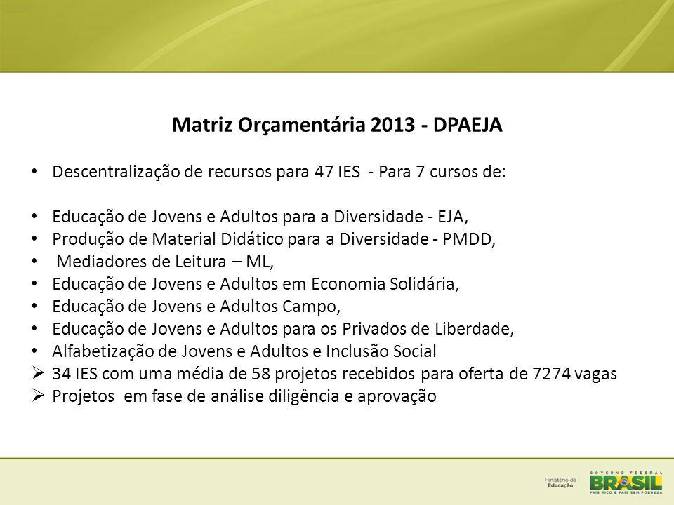 Matriz Orçamentária 2013 - DPAEJA • Descentralização de recursos para 47 IES - Para 7 cursos de: • Educação de Jovens e Adultos para a Diversidade - E