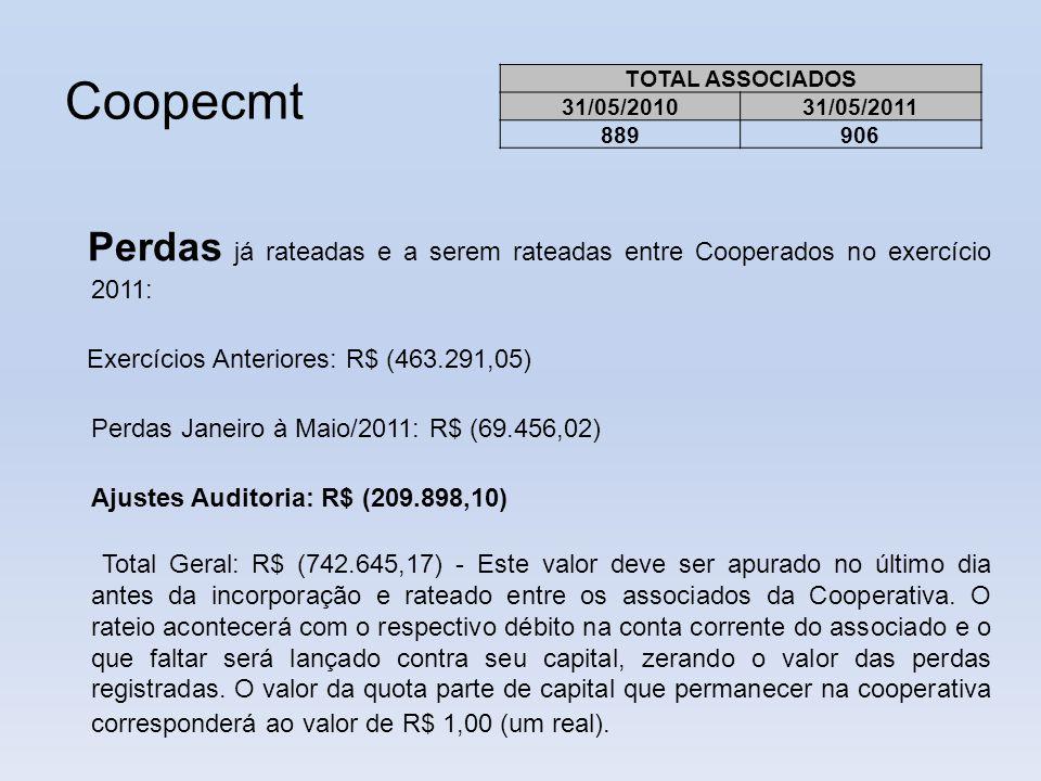 TOTAL ASSOCIADOS 31/05/201031/05/2011 889906 Coopecmt Perdas já rateadas e a serem rateadas entre Cooperados no exercício 2011: Exercícios Anteriores: