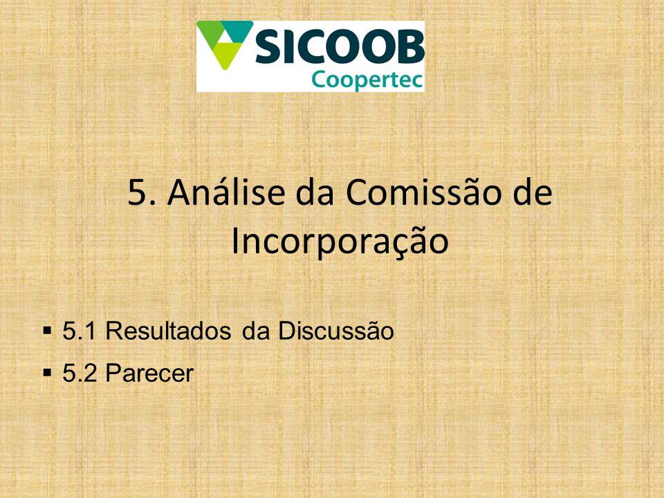 5. Análise da Comissão de Incorporação  5.1 Resultados da Discussão  5.2 Parecer