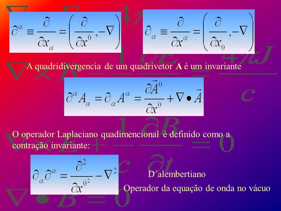 Onde ,  = 0,1,2,3 Equações de Maxwell (Sistema Gaussiano)