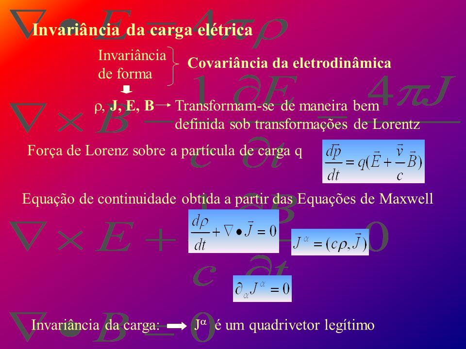A quadridivergencia de um quadrivetor A é um invariante O operador Laplaciano quadimencional é definido como a contração invariante: D´alembertiano Op