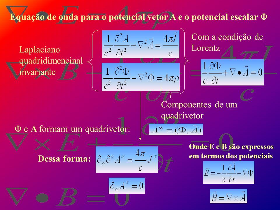Invariância da carga elétrica Covariância da eletrodinâmica Invariância de forma , J, E, B Transformam-se de maneira bem definida sob transformações