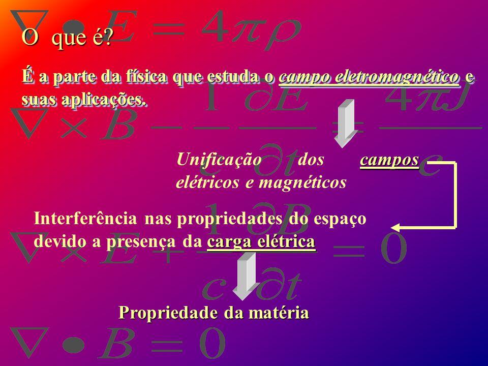 •Definição •Eletrostática •Eletrodinâmica •Equações de Maxwell •Ondas Eletromagnéticas •Formalismo Relativistico