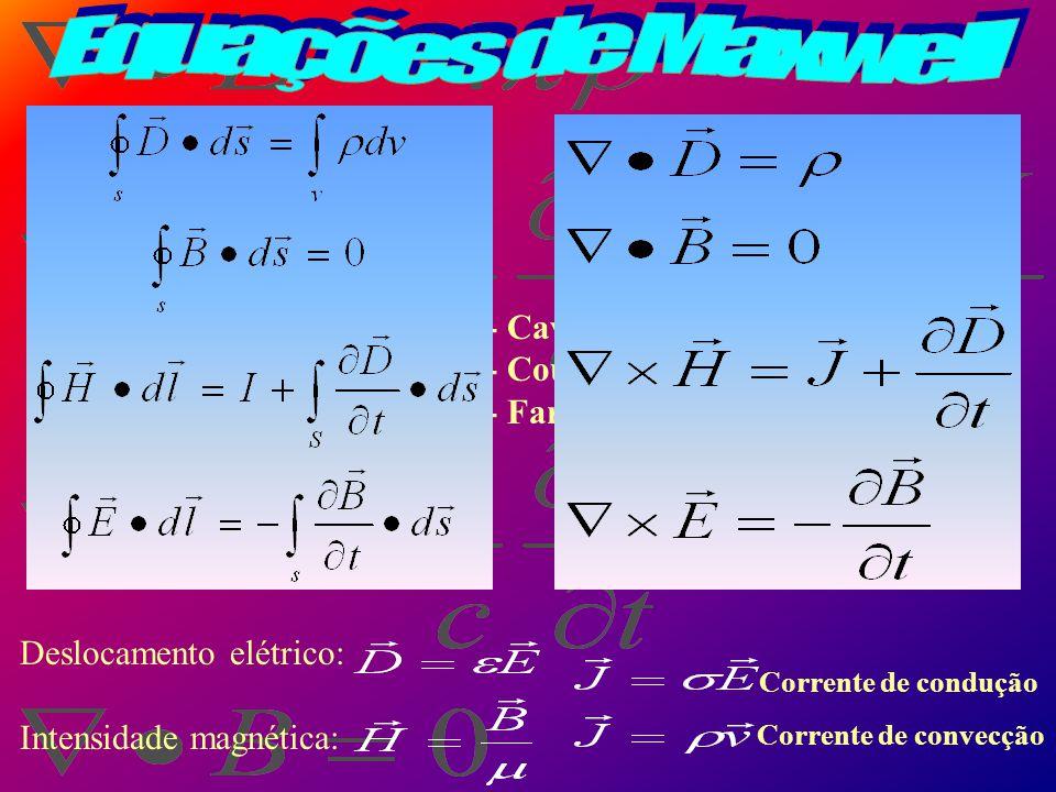 Eletrostática: Carga em repouso: E, D Eletrodinâmica: Carta em movimento: E, D B, H Lei de Coulomb Campo Elétrico Lei de Gauss Potencial Elétrico Anál
