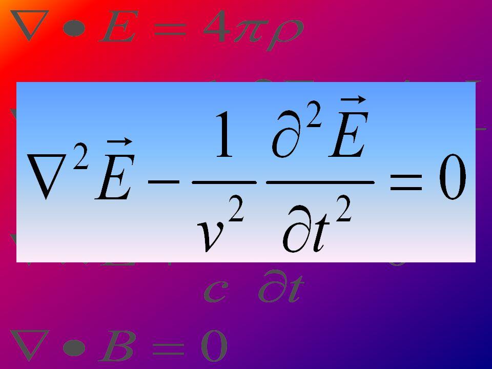 Onda Eletromagnética no vácuo Partindo das equações de Maxwell: Lenbrando: 0