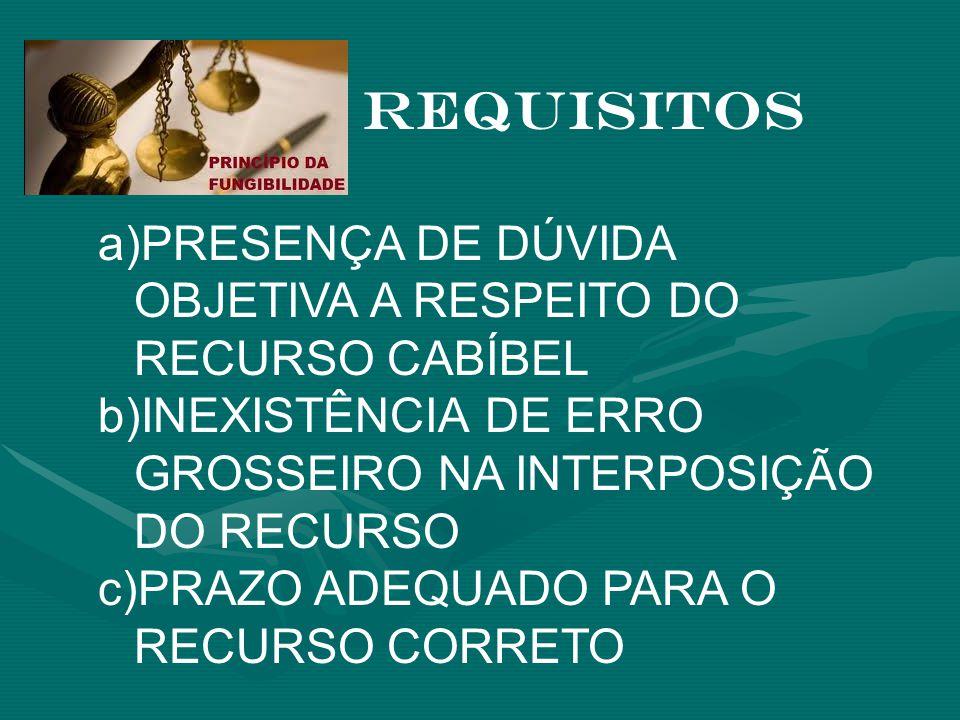 REQUISITOS a)PRESENÇA DE DÚVIDA OBJETIVA A RESPEITO DO RECURSO CABÍBEL b)INEXISTÊNCIA DE ERRO GROSSEIRO NA INTERPOSIÇÃO DO RECURSO c)PRAZO ADEQUADO PA