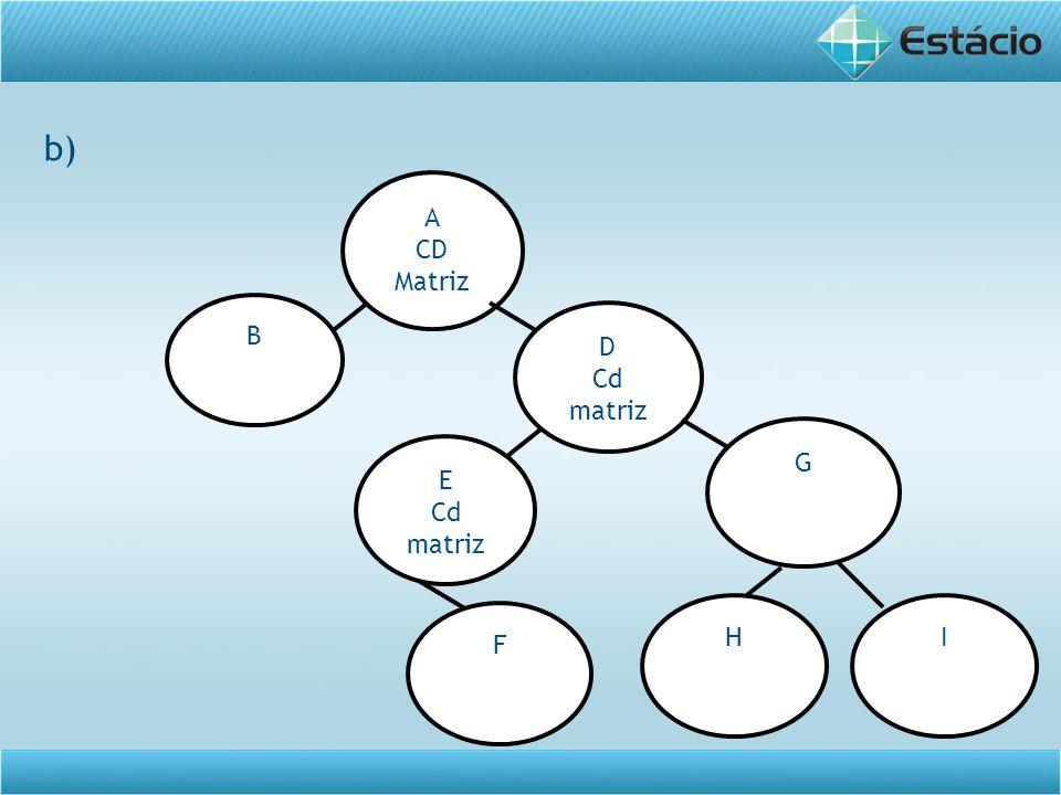 A CD Matriz B G D Cd matriz E Cd matriz F HI b)