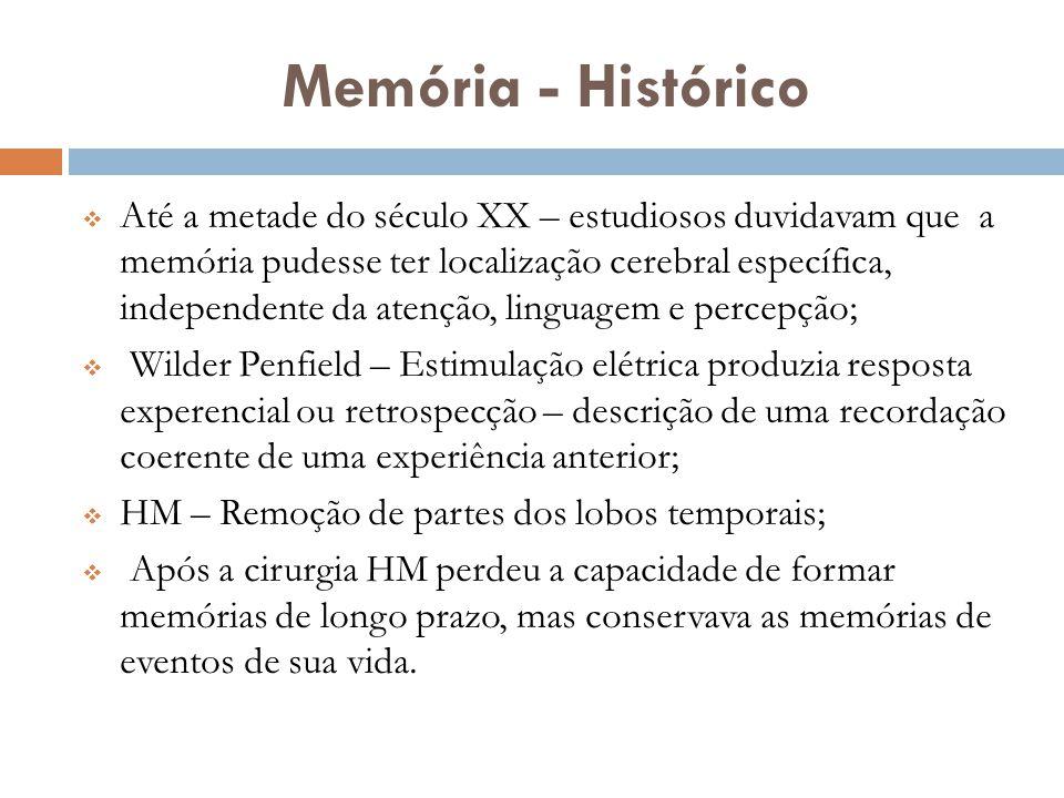 Memória - Histórico  Até a metade do século XX – estudiosos duvidavam que a memória pudesse ter localização cerebral específica, independente da aten