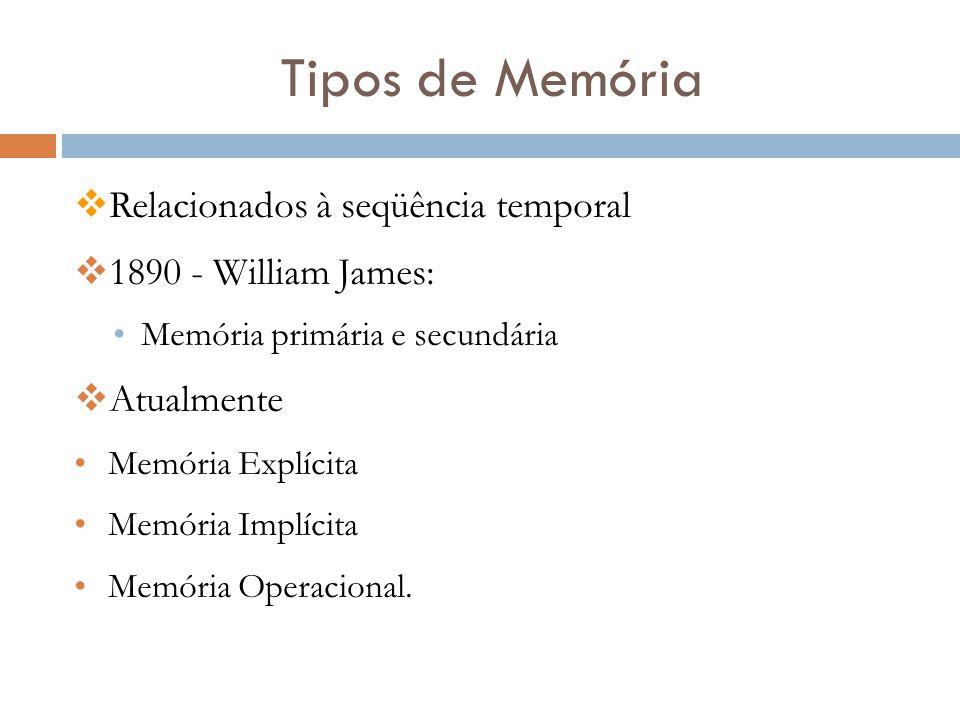 Tipos de Memória  Relacionados à seqüência temporal  1890 - William James: •Memória primária e secundária  Atualmente •Memória Explícita •Memória I