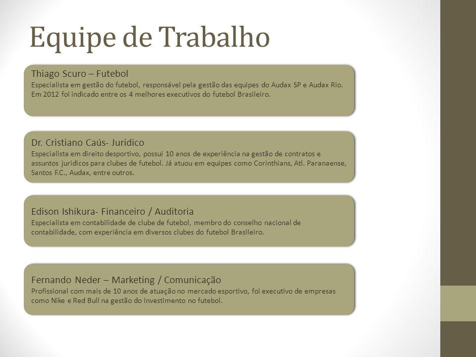 Equipe de Trabalho Thiago Scuro – Futebol Especialista em gestão do futebol, responsável pela gestão das equipes do Audax SP e Audax Rio. Em 2012 foi