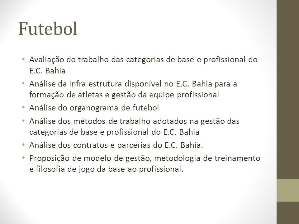 Futebol • Avaliação do trabalho das categorias de base e profissional do E.C. Bahia • Análise da infra estrutura disponível no E.C. Bahia para a forma