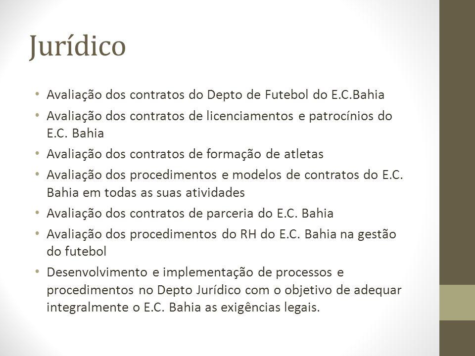 Jurídico • Avaliação dos contratos do Depto de Futebol do E.C.Bahia • Avaliação dos contratos de licenciamentos e patrocínios do E.C. Bahia • Avaliaçã