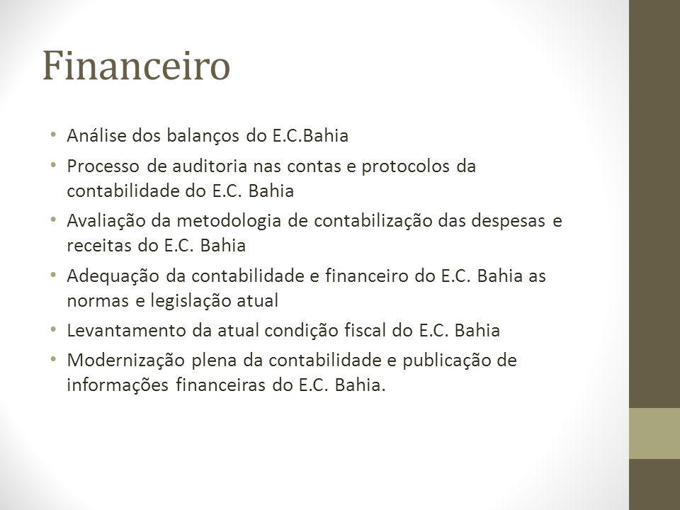 Financeiro • Análise dos balanços do E.C.Bahia • Processo de auditoria nas contas e protocolos da contabilidade do E.C. Bahia • Avaliação da metodolog