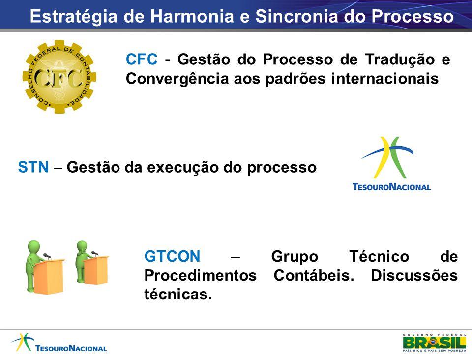 CFC - Gestão do Processo de Tradução e Convergência aos padrões internacionais Estratégia de Harmonia e Sincronia do Processo STN – Gestão da execução
