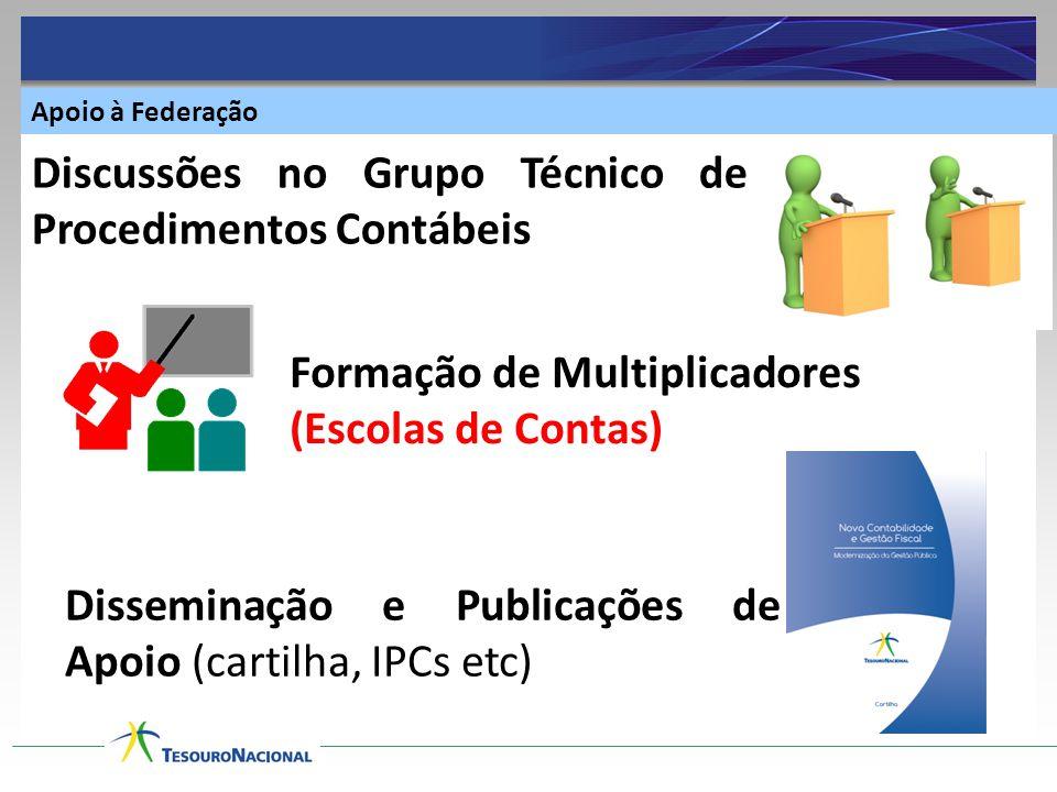 Discussões no Grupo Técnico de Procedimentos Contábeis Formação de Multiplicadores (Escolas de Contas) Disseminação e Publicações de Apoio (cartilha,