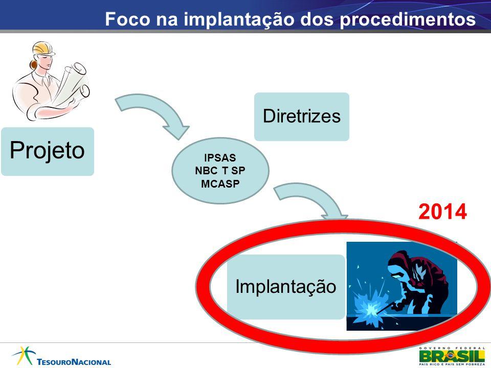 Foco na implantação dos procedimentos IPSAS NBC T SP MCASP Projeto Diretrizes Implantação 2014
