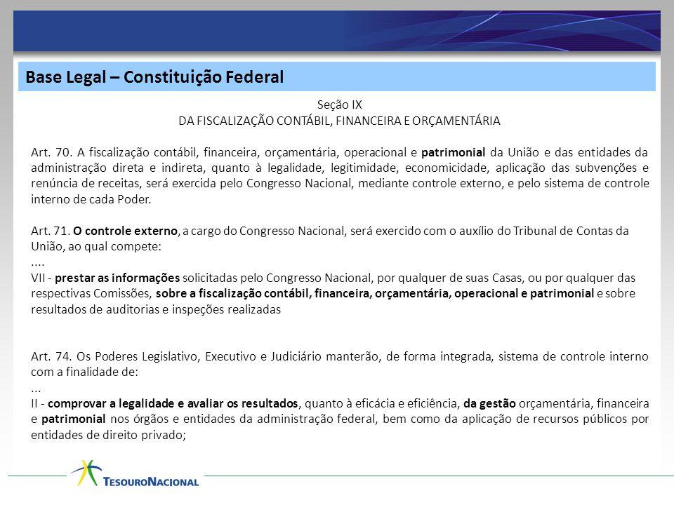 Base Legal – Constituição Federal Seção IX DA FISCALIZAÇÃO CONTÁBIL, FINANCEIRA E ORÇAMENTÁRIA Art. 70. A fiscalização contábil, financeira, orçamentá