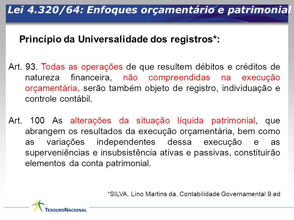 Art. 93. Todas as operações de que resultem débitos e créditos de natureza financeira, não compreendidas na execução orçamentária, serão também objeto