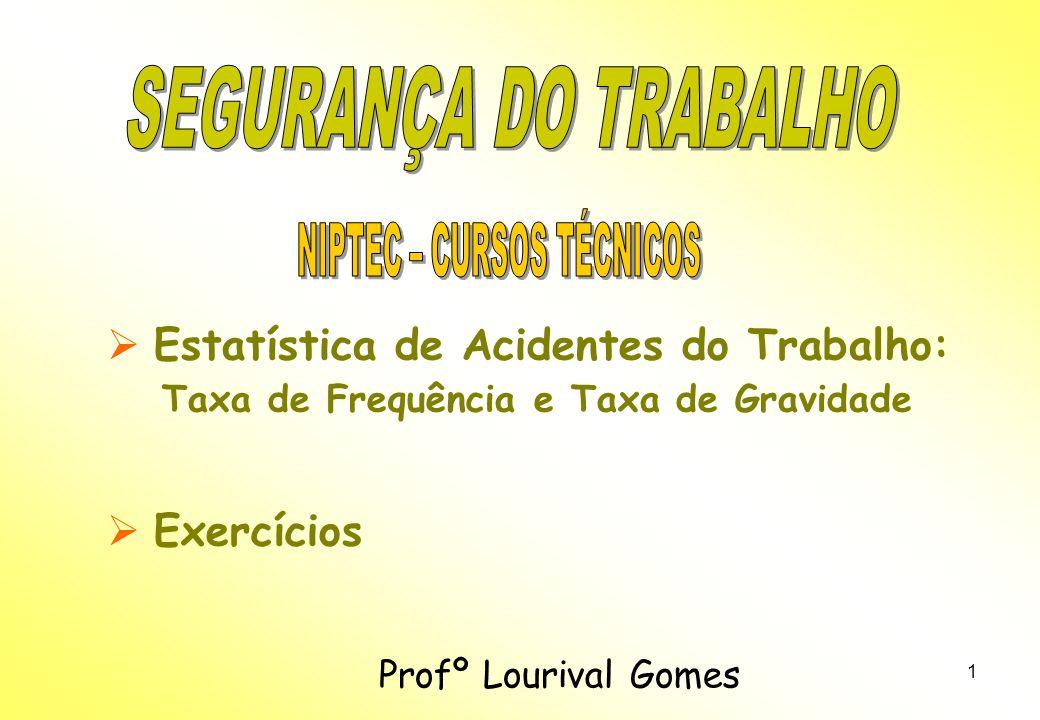 1  Estatística de Acidentes do Trabalho: Taxa de Frequência e Taxa de Gravidade  Exercícios Profº Lourival Gomes