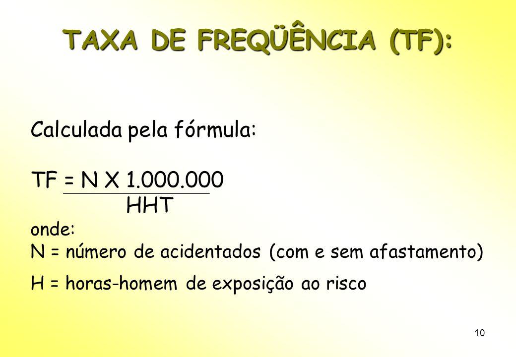 10 TAXA DE FREQÜÊNCIA (TF): Calculada pela fórmula: TF = N X 1.000.000 HHT onde: N = número de acidentados (com e sem afastamento) H = horas-homem de exposição ao risco