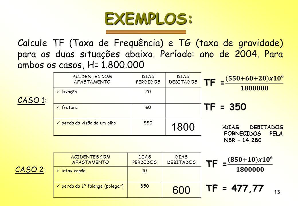 13 EXEMPLOS: Calcule TF (Taxa de Frequência) e TG (taxa de gravidade) para as duas situações abaixo.