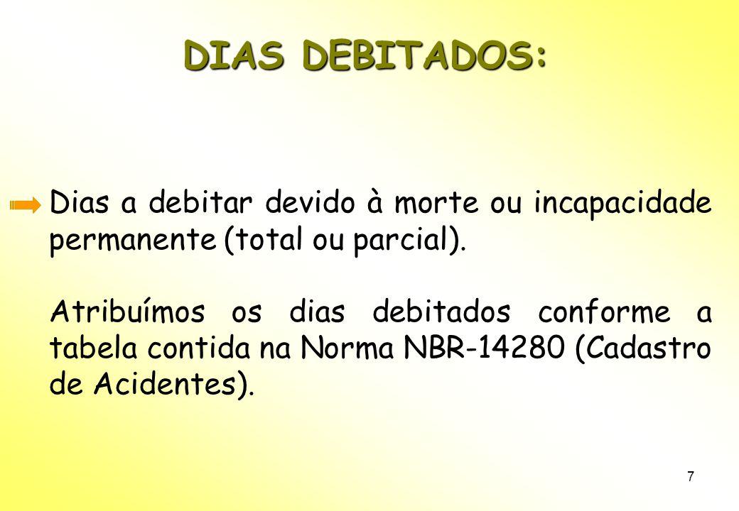 7 DIAS DEBITADOS: Dias a debitar devido à morte ou incapacidade permanente (total ou parcial).