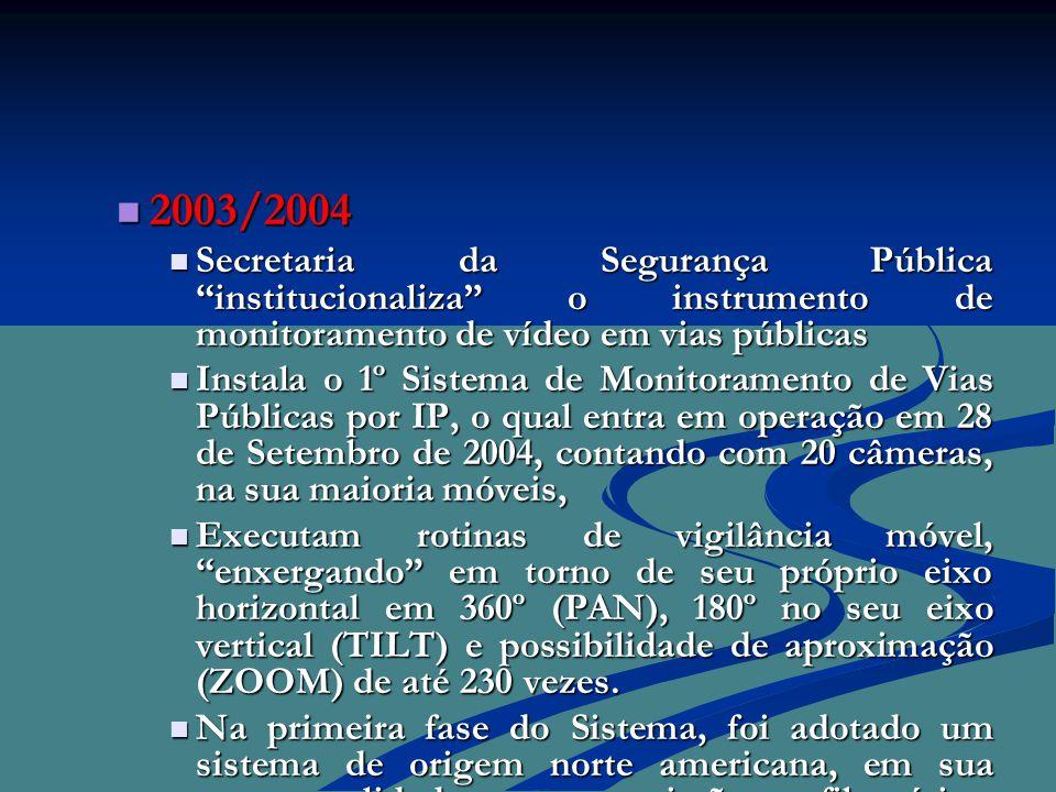  2003/2004  Secretaria da Segurança Pública institucionaliza o instrumento de monitoramento de vídeo em vias públicas  Instala o 1º Sistema de Monitoramento de Vias Públicas por IP, o qual entra em operação em 28 de Setembro de 2004, contando com 20 câmeras, na sua maioria móveis,  Executam rotinas de vigilância móvel, enxergando em torno de seu próprio eixo horizontal em 360º (PAN), 180º no seu eixo vertical (TILT) e possibilidade de aproximação (ZOOM) de até 230 vezes.