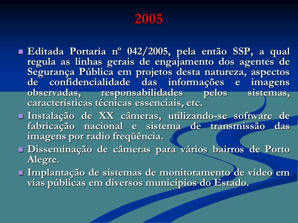 2005  Editada Portaria nº 042/2005, pela então SSP, a qual regula as linhas gerais de engajamento dos agentes de Segurança Pública em projetos desta natureza, aspectos de confidencialidade das informações e imagens observadas, responsabilidades pelos sistemas, características técnicas essenciais, etc.