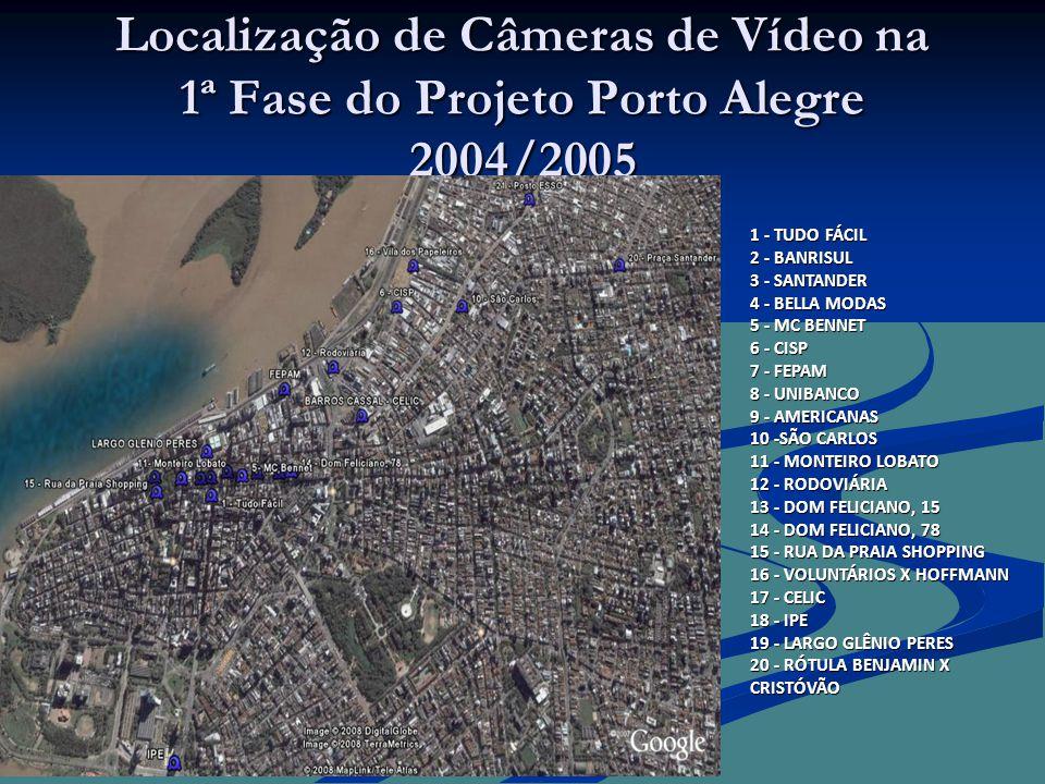 Localização de Câmeras de Vídeo na 1ª Fase do Projeto Porto Alegre 2004/2005 1 - TUDO FÁCIL 2 - BANRISUL 3 - SANTANDER 4 - BELLA MODAS 5 - MC BENNET 6 - CISP 7 - FEPAM 8 - UNIBANCO 9 - AMERICANAS 10 -SÃO CARLOS 11 - MONTEIRO LOBATO 12 - RODOVIÁRIA 13 - DOM FELICIANO, 15 14 - DOM FELICIANO, 78 15 - RUA DA PRAIA SHOPPING 16 - VOLUNTÁRIOS X HOFFMANN 17 - CELIC 18 - IPE 19 - LARGO GLÊNIO PERES 20 - RÓTULA BENJAMIN X CRISTÓVÃO