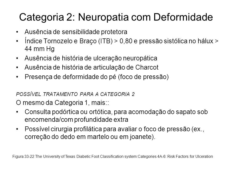 Categoria 2: Neuropatia com Deformidade •Ausência de sensibilidade protetora •Índice Tornozelo e Braço (ITB) > 0,80 e pressão sistólica no hálux > 44