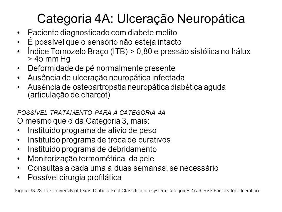 Categoria 4A: Ulceração Neuropática •Paciente diagnosticado com diabete melito •É possível que o sensório não esteja intacto •Índice Tornozelo Braço (