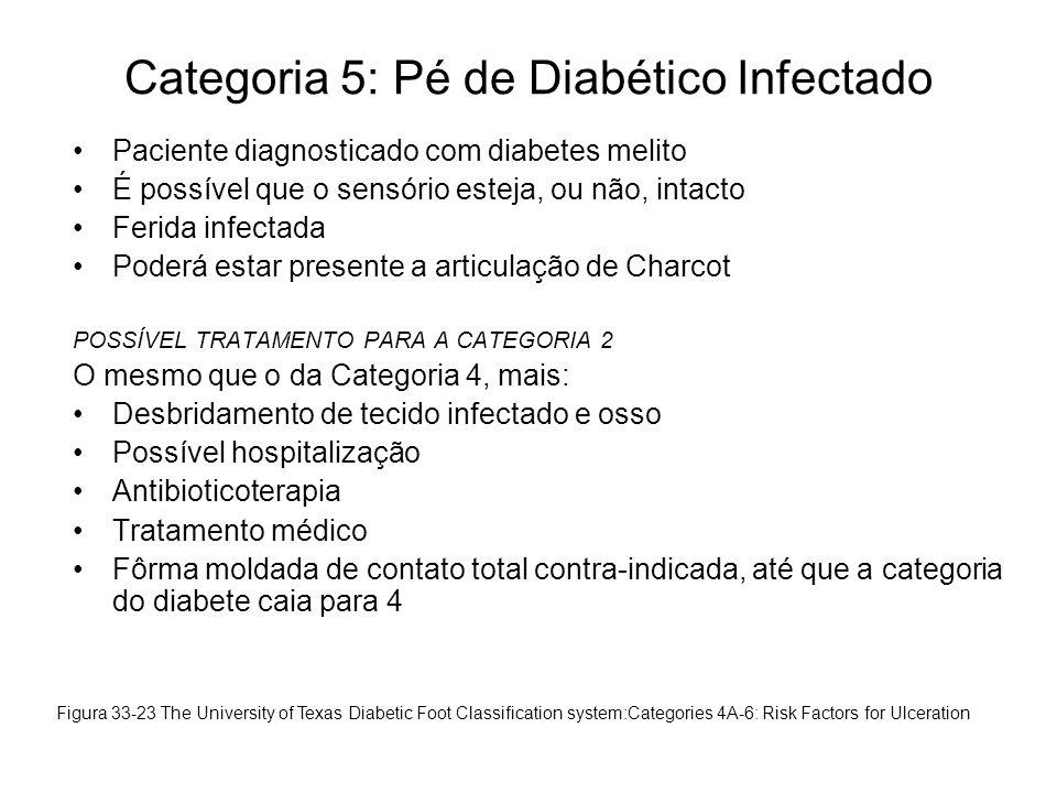 Categoria 5: Pé de Diabético Infectado •Paciente diagnosticado com diabetes melito •É possível que o sensório esteja, ou não, intacto •Ferida infectad