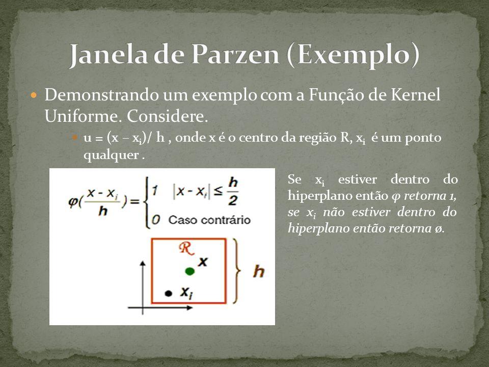 Demonstrando um exemplo com a Função de Kernel Uniforme.