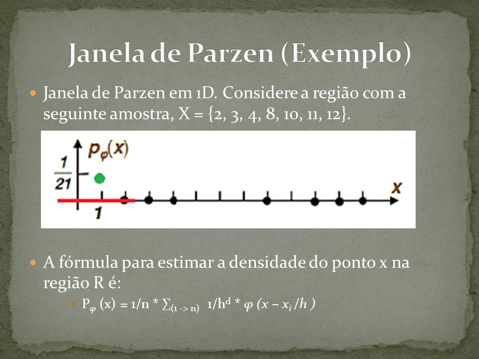  Janela de Parzen em 1D. Considere a região com a seguinte amostra, X = {2, 3, 4, 8, 10, 11, 12}.