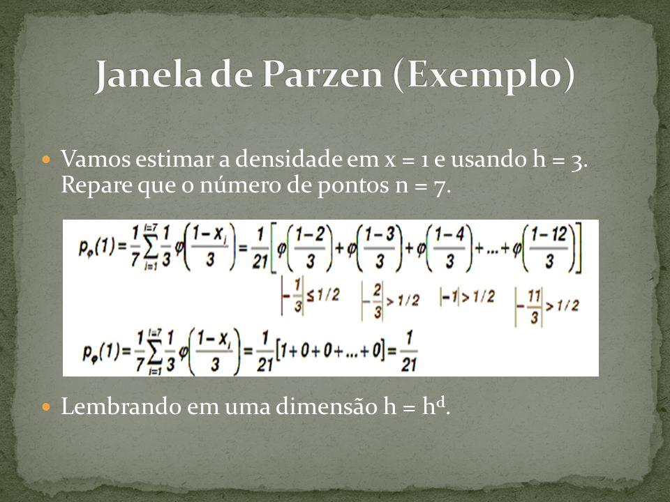 Vamos estimar a densidade em x = 1 e usando h = 3.
