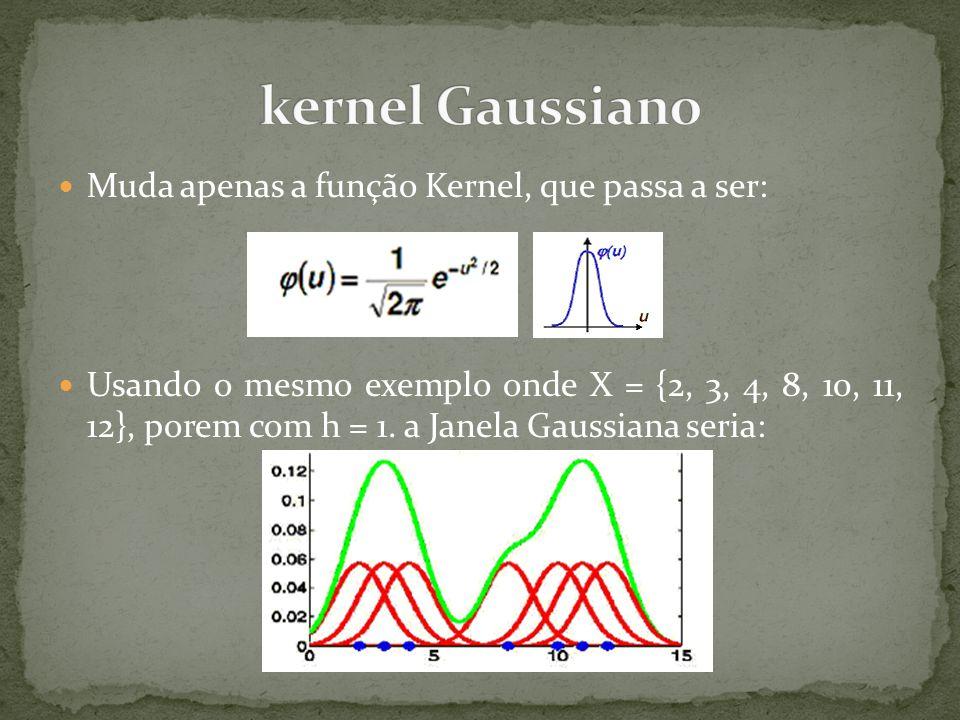  Muda apenas a função Kernel, que passa a ser:  Usando o mesmo exemplo onde X = {2, 3, 4, 8, 10, 11, 12}, porem com h = 1.