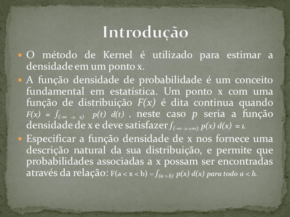  O método de Kernel é utilizado para estimar a densidade em um ponto x.