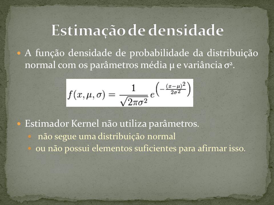  A função densidade de probabilidade da distribuição normal com os parâmetros média μ e variância σ 2.