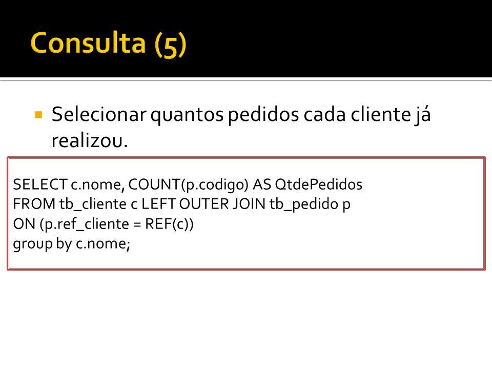  Selecionar quantos pedidos cada cliente já realizou. SELECT c.nome, COUNT(p.codigo) AS QtdePedidos FROM tb_cliente c LEFT OUTER JOIN tb_pedido p ON