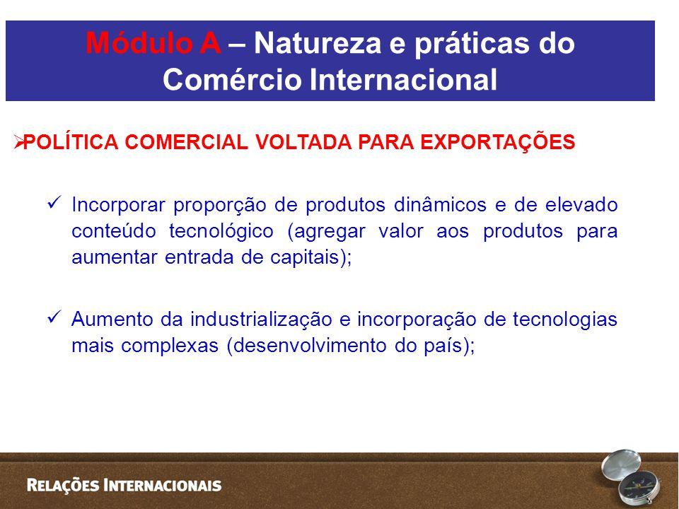  POLÍTICA COMERCIAL VOLTADA PARA EXPORTAÇÕES  Incorporar proporção de produtos dinâmicos e de elevado conteúdo tecnológico (agregar valor aos produtos para aumentar entrada de capitais);  Aumento da industrialização e incorporação de tecnologias mais complexas (desenvolvimento do país); Módulo A – Natureza e práticas do Comércio Internacional