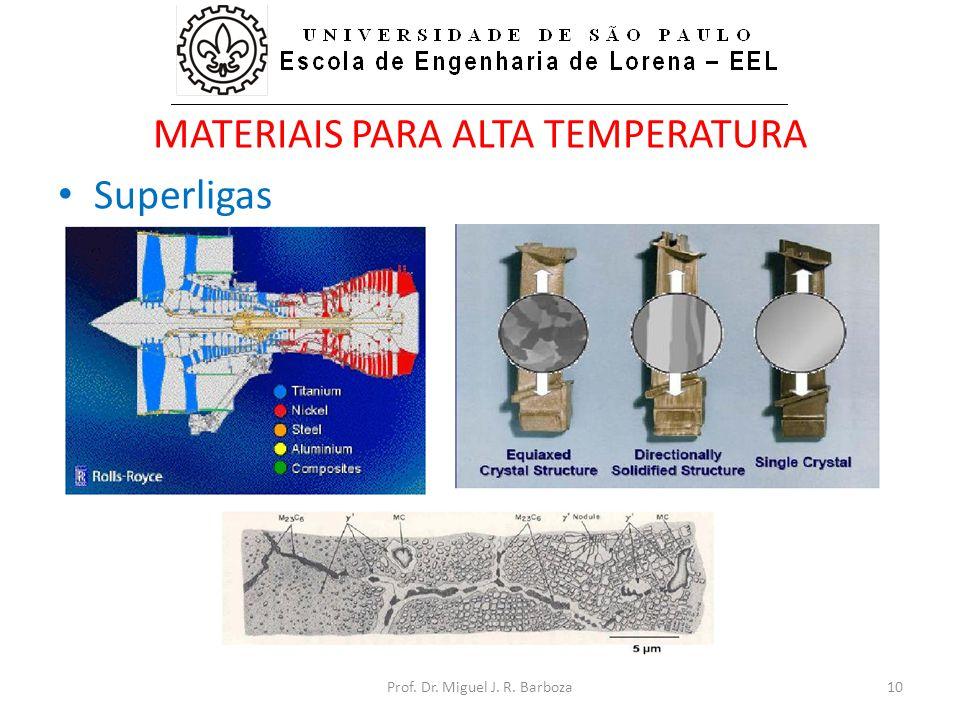 MATERIAIS PARA ALTA TEMPERATURA • Superligas 10Prof. Dr. Miguel J. R. Barboza