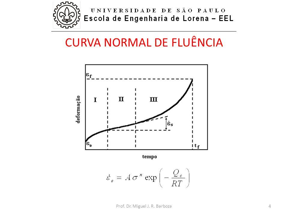 MECANISMOS BÁSICOS DE FLUÊNCIA Fluência por difusão→ Nabarro-Herring [Nabarro, 1948] ; [Herring, 1950] Coble [Coble, 1963] Harper e Dorn [Harper, 1957] Nabarro-Herring : n≈1 e Q c = Q sd Coble: n≈1 Q c = 0,5 Q sd Harper e Dorn: n≈1 Fluência por movimento de discordâncias (Weertman, 1955) 4 ‹ n ‹ 6 Q c  Q sd e Q c  0,5Q sd Fluência por movimento relativo de grãos ( Hirth,1972; Amelinckx, 1960 ) 5Prof.