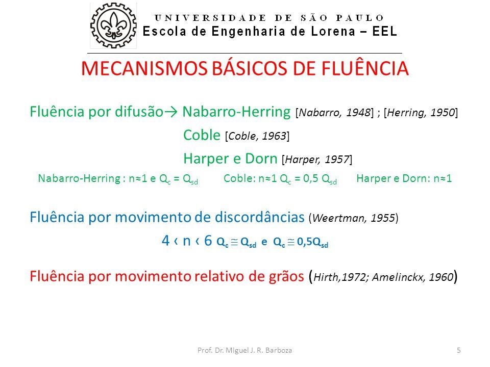 MECANISMOS BÁSICOS DE FLUÊNCIA Fluência por difusão→ Nabarro-Herring [Nabarro, 1948] ; [Herring, 1950] Coble [Coble, 1963] Harper e Dorn [Harper, 1957