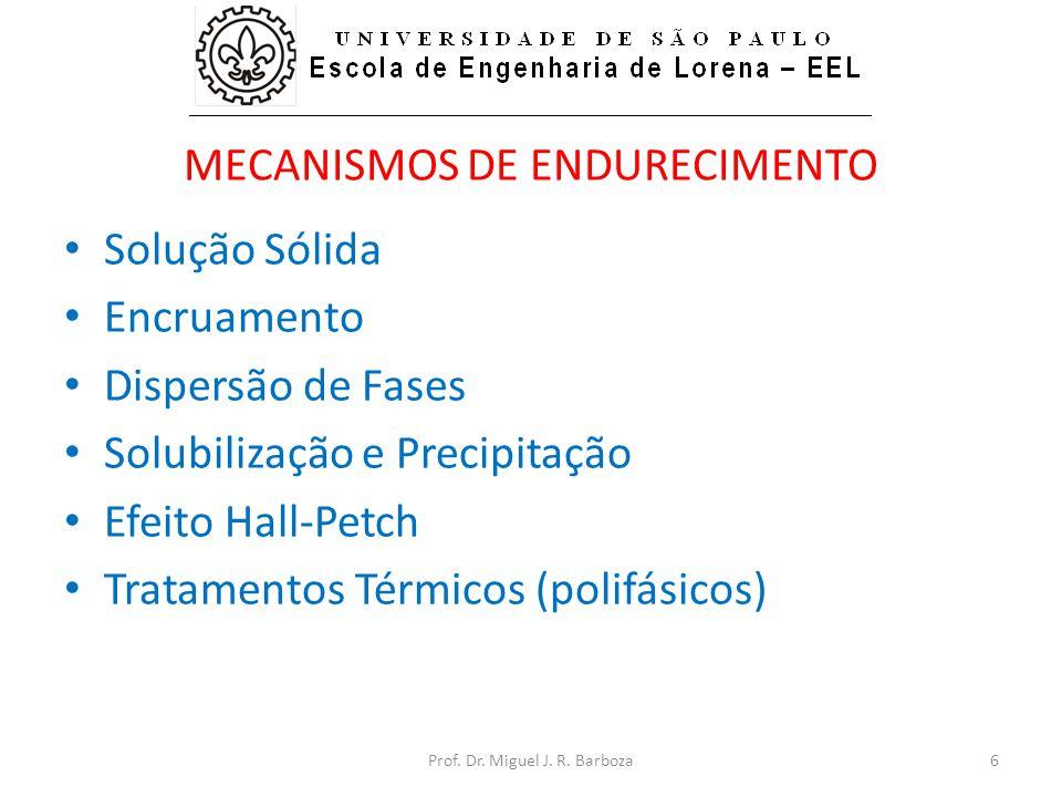 MECANISMOS DE ENDURECIMENTO • Solução Sólida • Encruamento • Dispersão de Fases • Solubilização e Precipitação • Efeito Hall-Petch • Tratamentos Térmicos (polifásicos) 6Prof.