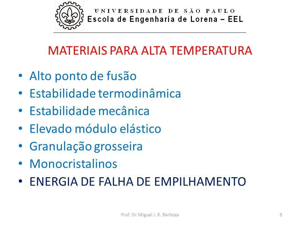 MATERIAIS PARA ALTA TEMPERATURA • Alto ponto de fusão • Estabilidade termodinâmica • Estabilidade mecânica • Elevado módulo elástico • Granulação grosseira • Monocristalinos • ENERGIA DE FALHA DE EMPILHAMENTO 9Prof.