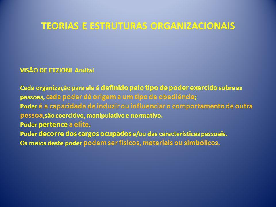 TEORIAS E ESTRUTURAS ORGANIZACIONAIS VISÃO DE ETZIONI Amitai Cada organização para ele é definido pelo tipo de poder exercido sobre as pessoas, cada p