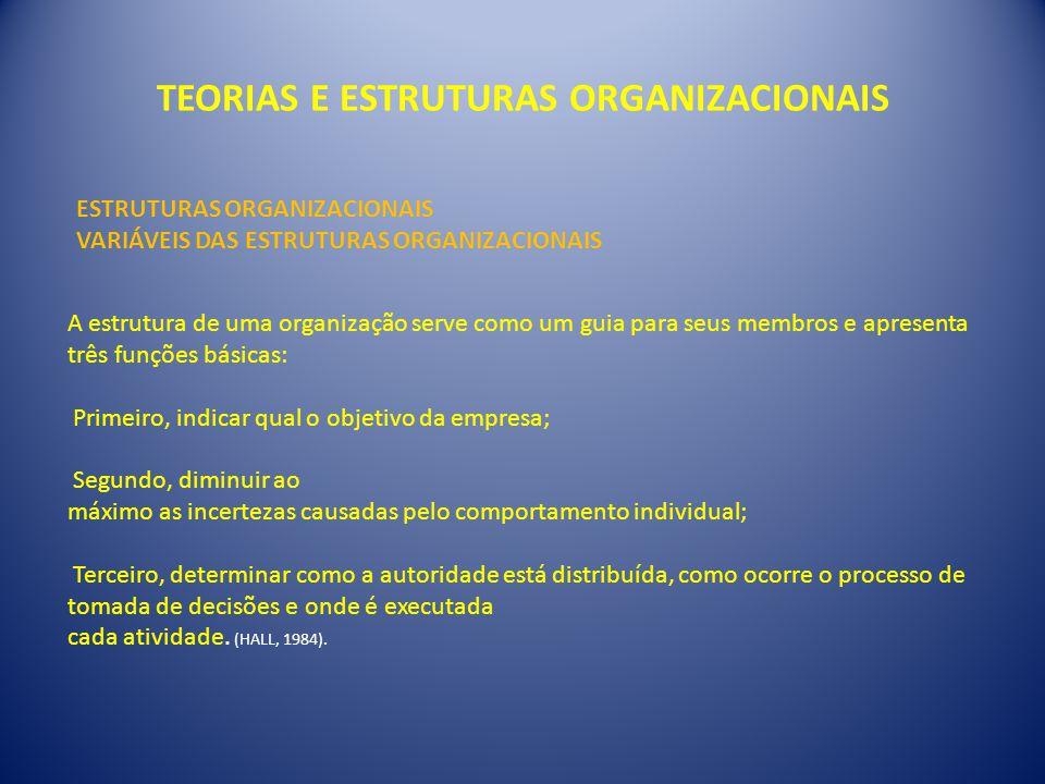 TEORIAS E ESTRUTURAS ORGANIZACIONAIS A estrutura de uma organização serve como um guia para seus membros e apresenta três funções básicas: Primeiro, i
