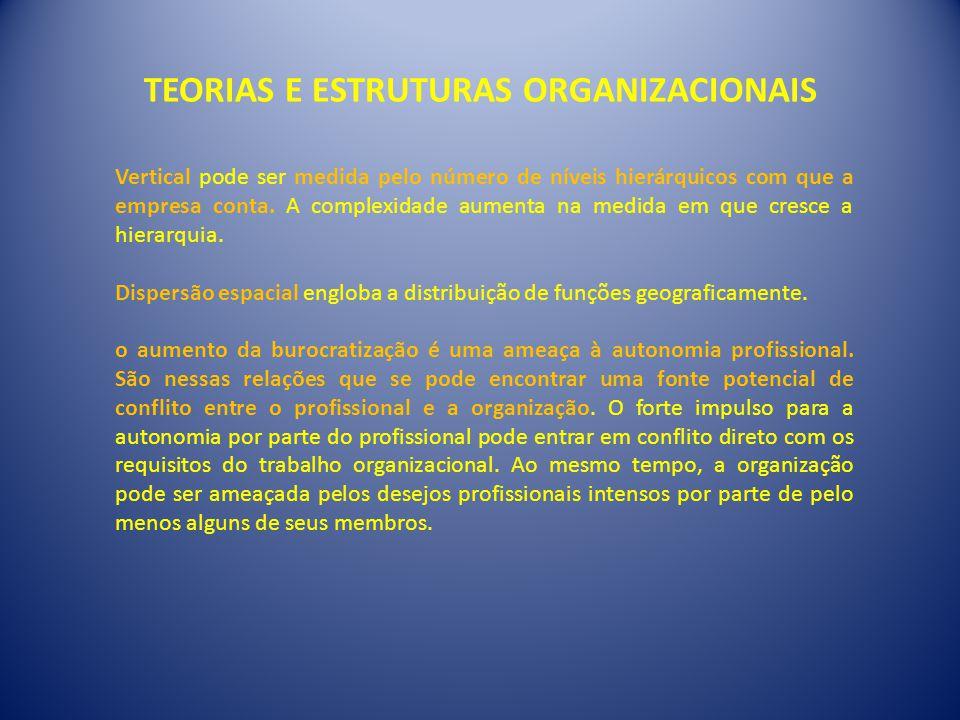 TEORIAS E ESTRUTURAS ORGANIZACIONAIS Vertical pode ser medida pelo número de níveis hierárquicos com que a empresa conta.