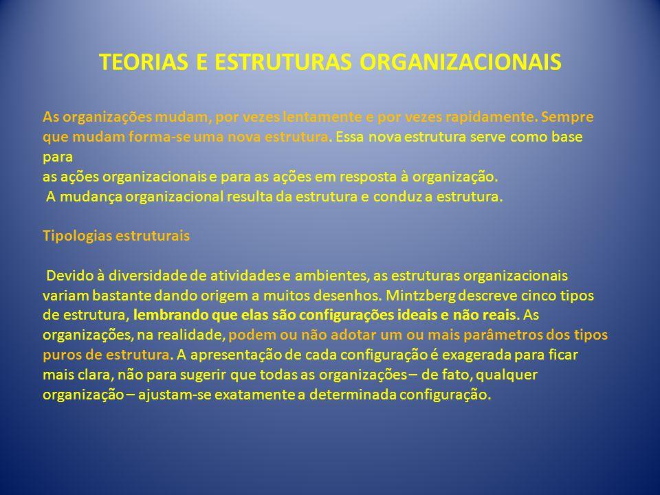 TEORIAS E ESTRUTURAS ORGANIZACIONAIS As organizações mudam, por vezes lentamente e por vezes rapidamente. Sempre que mudam forma-se uma nova estrutura